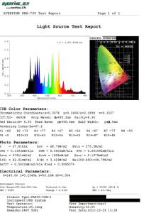 50W_spectrum